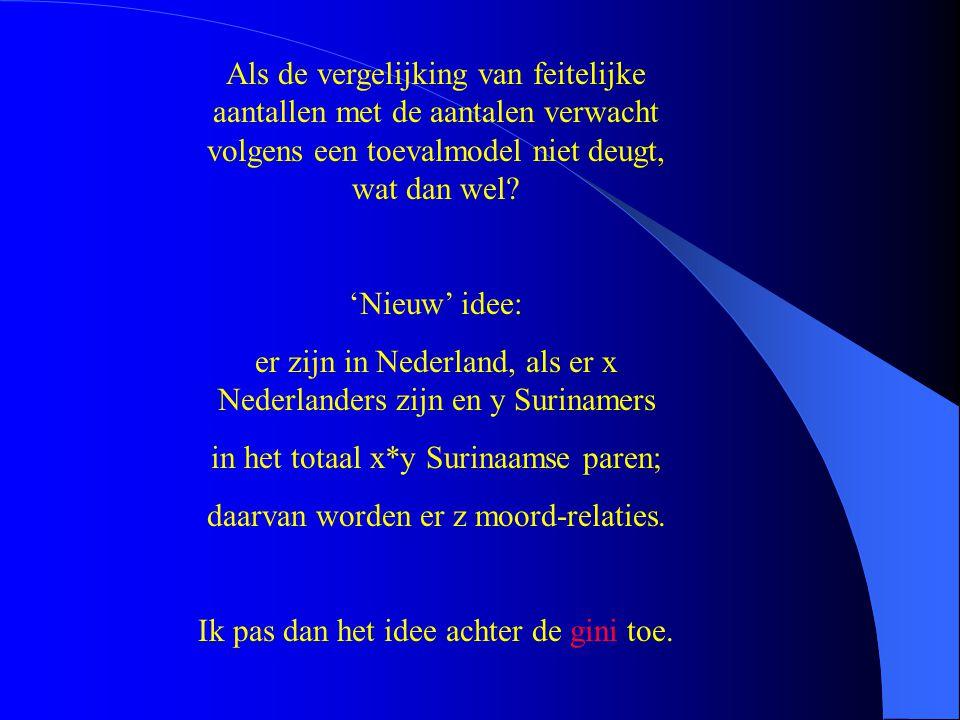 'Nieuw' idee: er zijn in Nederland, als er x Nederlanders zijn en y Surinamers in het totaal x*y Surinaamse paren; daarvan worden er z moord-relaties.