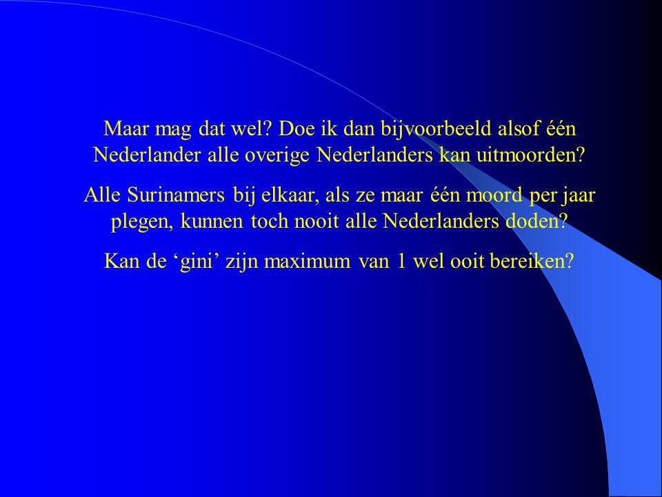 Maar mag dat wel? Doe ik dan bijvoorbeeld alsof één Nederlander alle overige Nederlanders kan uitmoorden? Alle Surinamers bij elkaar, als ze maar één