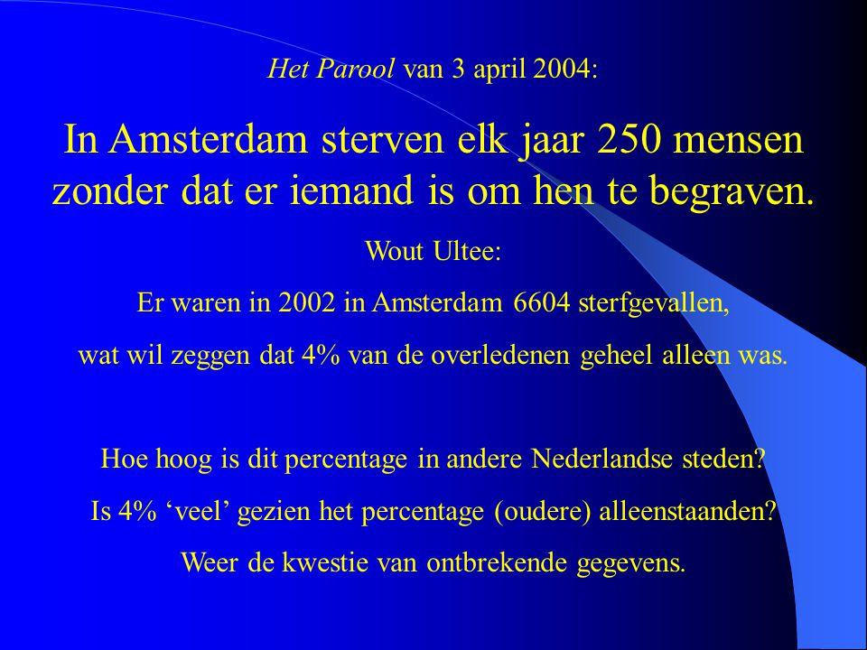 Het Parool van 3 april 2004: In Amsterdam sterven elk jaar 250 mensen zonder dat er iemand is om hen te begraven. Wout Ultee: Er waren in 2002 in Amst