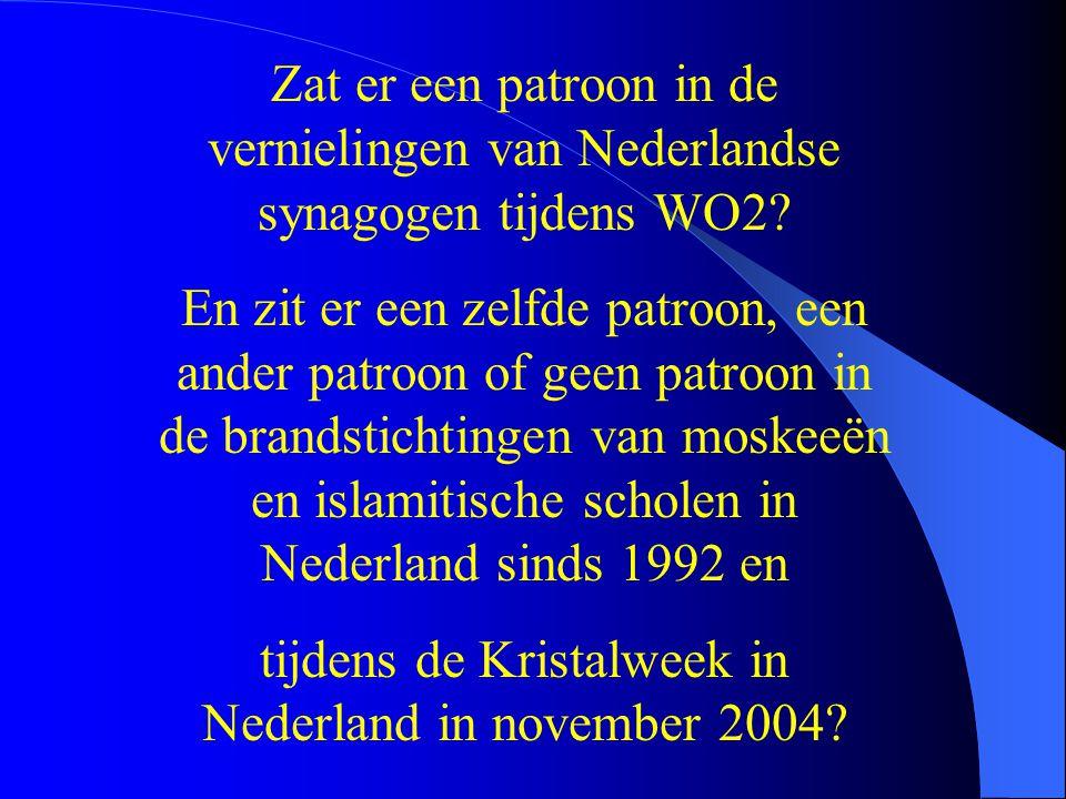 Zat er een patroon in de vernielingen van Nederlandse synagogen tijdens WO2? En zit er een zelfde patroon, een ander patroon of geen patroon in de bra