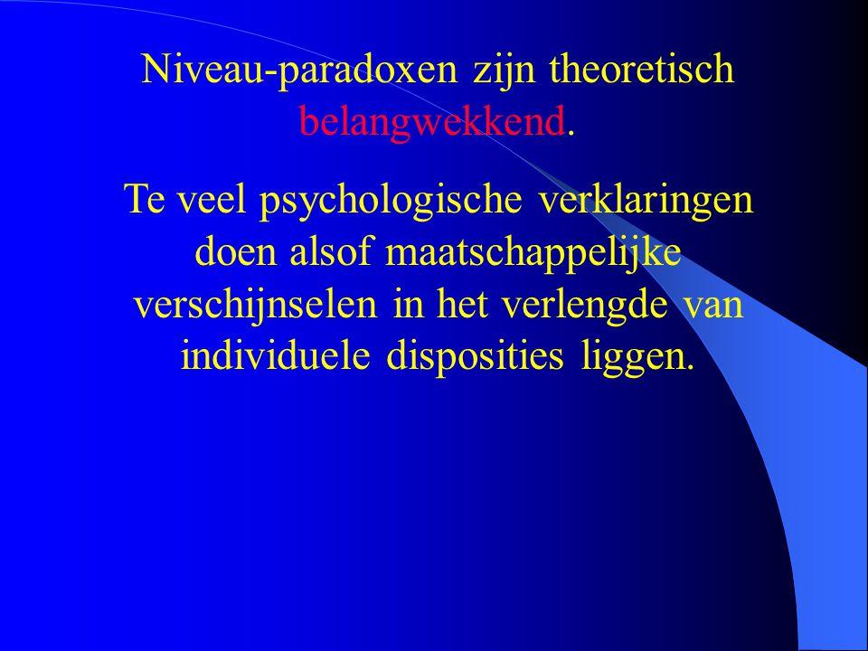 Een klein commentaar van Leistra & Nieuwbeerta is dat Nederlanders minder dan bij toeval slachtoffer van Nederlanders worden en andere herkomstgroepen meer dan bij toeval van hun eigen herkomstgroep.