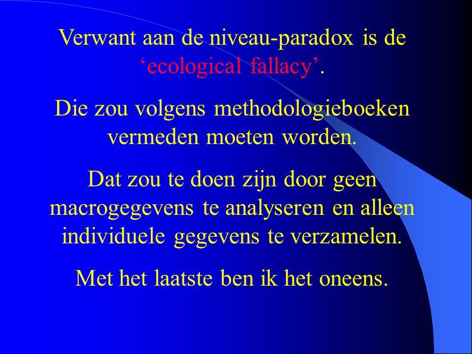 Zat er een patroon in de vernielingen van Nederlandse synagogen tijdens WO2?