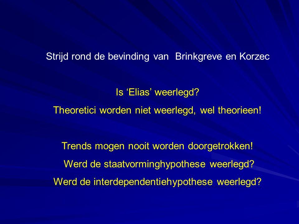 Strijd rond de bevinding van Brinkgreve en Korzec Is 'Elias' weerlegd? Theoretici worden niet weerlegd, wel theorieen! Trends mogen nooit worden doorg