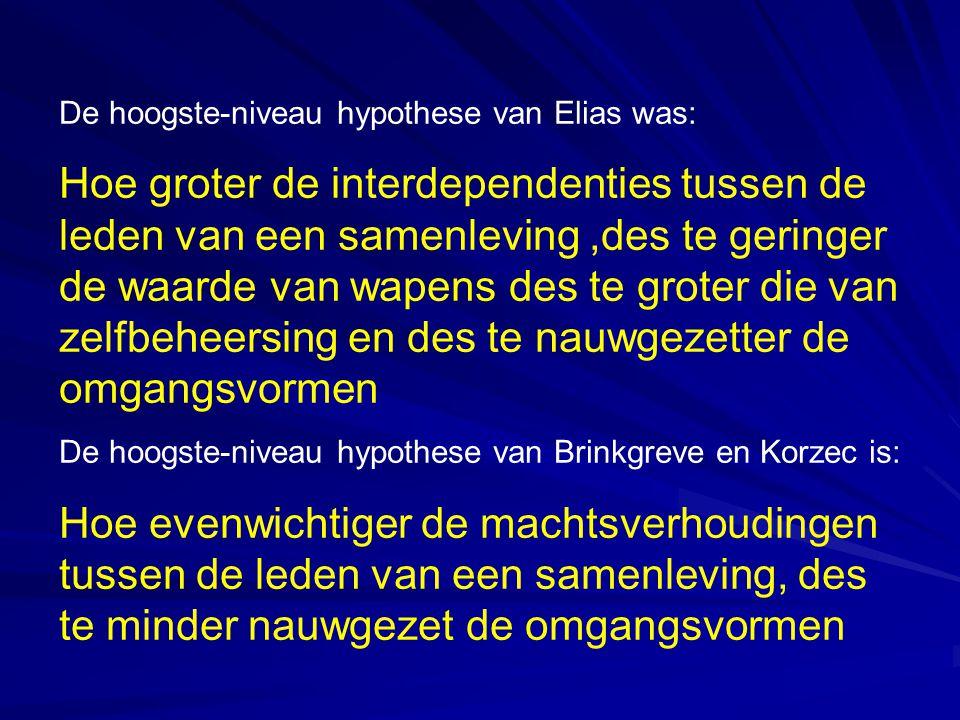 De hoogste-niveau hypothese van Elias was: Hoe groter de interdependenties tussen de leden van een samenleving,des te geringer de waarde van wapens des te groter die van zelfbeheersing en des te nauwgezetter de omgangsvormen De hoogste-niveau hypothese van Brinkgreve en Korzec is: Hoe evenwichtiger de machtsverhoudingen tussen de leden van een samenleving, des te minder nauwgezet de omgangsvormen