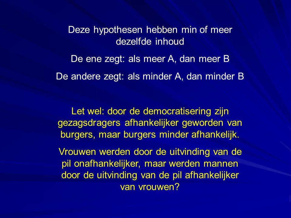 Deze hypothesen hebben min of meer dezelfde inhoud De ene zegt: als meer A, dan meer B De andere zegt: als minder A, dan minder B Let wel: door de democratisering zijn gezagsdragers afhankelijker geworden van burgers, maar burgers minder afhankelijk.