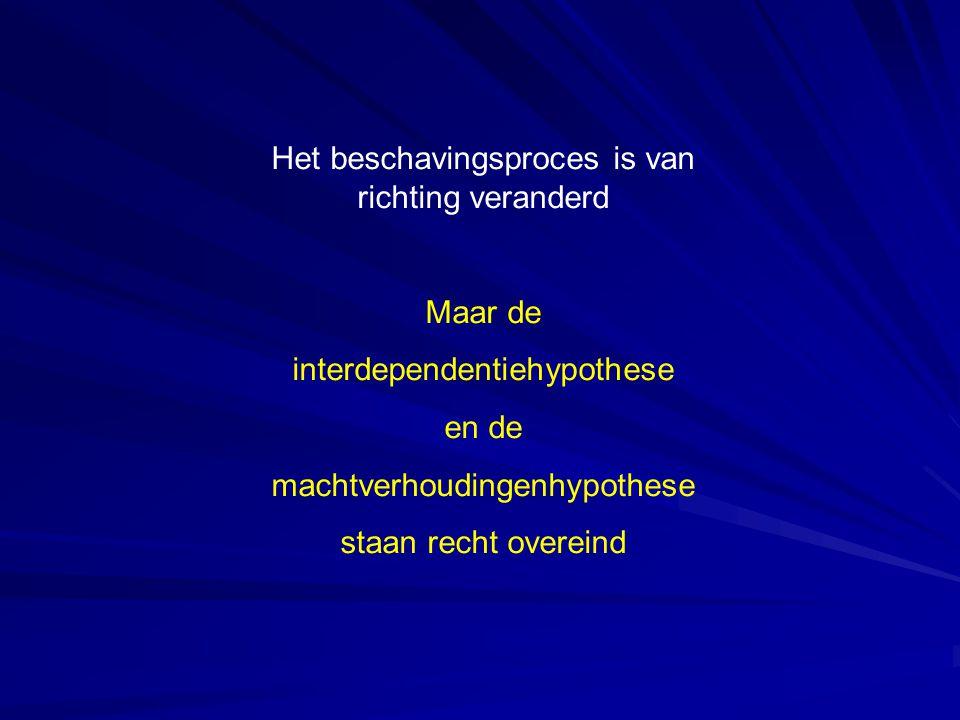 Het beschavingsproces is van richting veranderd Maar de interdependentiehypothese en de machtverhoudingenhypothese staan recht overeind