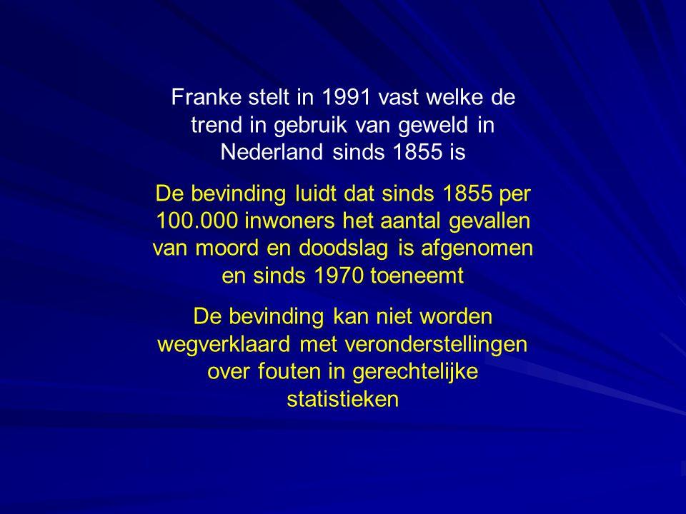 Franke stelt in 1991 vast welke de trend in gebruik van geweld in Nederland sinds 1855 is De bevinding luidt dat sinds 1855 per 100.000 inwoners het aantal gevallen van moord en doodslag is afgenomen en sinds 1970 toeneemt De bevinding kan niet worden wegverklaard met veronderstellingen over fouten in gerechtelijke statistieken