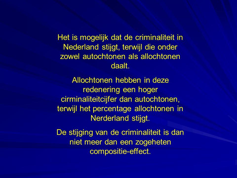 Het is mogelijk dat de criminaliteit in Nederland stijgt, terwijl die onder zowel autochtonen als allochtonen daalt. Allochtonen hebben in deze redene