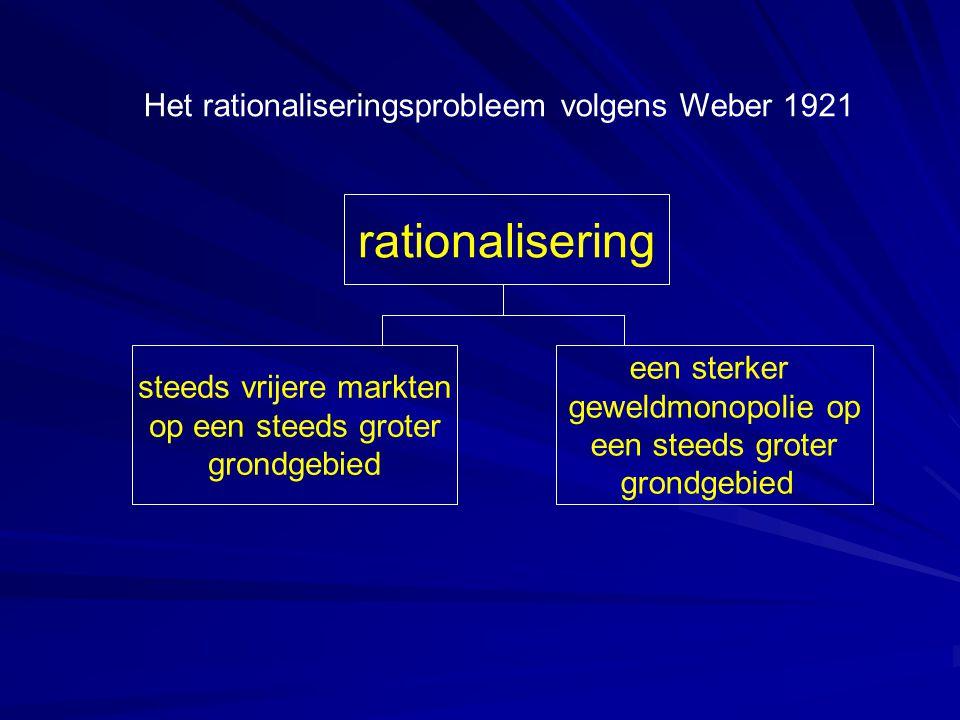 Het rationaliseringsprobleem volgens Weber 1921 rationalisering steeds vrijere markten op een steeds groter grondgebied een sterker geweldmonopolie op een steeds groter grondgebied