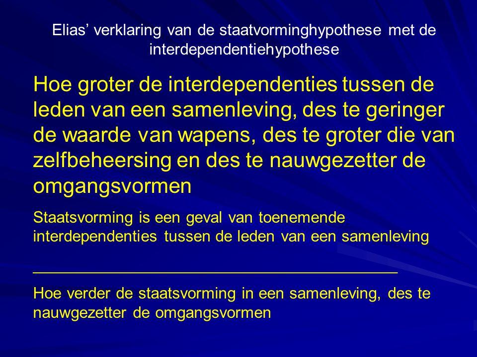 Elias' verklaring van de staatvorminghypothese met de interdependentiehypothese Hoe groter de interdependenties tussen de leden van een samenleving, des te geringer de waarde van wapens, des te groter die van zelfbeheersing en des te nauwgezetter de omgangsvormen Staatsvorming is een geval van toenemende interdependenties tussen de leden van een samenleving _________________________________________ Hoe verder de staatsvorming in een samenleving, des te nauwgezetter de omgangsvormen