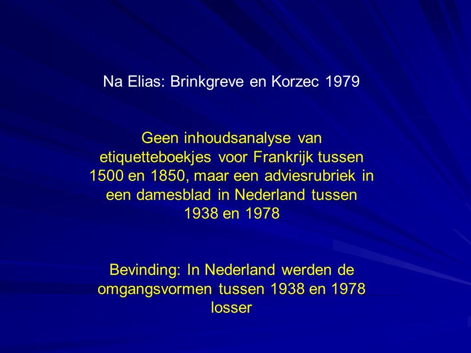 Na Elias: Brinkgreve en Korzec 1979 Geen inhoudsanalyse van etiquetteboekjes voor Frankrijk tussen 1500 en 1850, maar een adviesrubriek in een damesblad in Nederland tussen 1938 en 1978 Bevinding: In Nederland werden de omgangsvormen tussen 1938 en 1978 losser