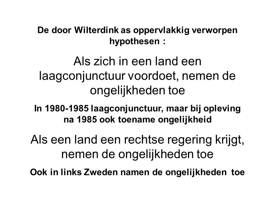 De door Wilterdink as oppervlakkig verworpen hypothesen : Als zich in een land een laagconjunctuur voordoet, nemen de ongelijkheden toe In 1980-1985 laagconjunctuur, maar bij opleving na 1985 ook toename ongelijkheid Als een land een rechtse regering krijgt, nemen de ongelijkheden toe Ook in links Zweden namen de ongelijkheden toe