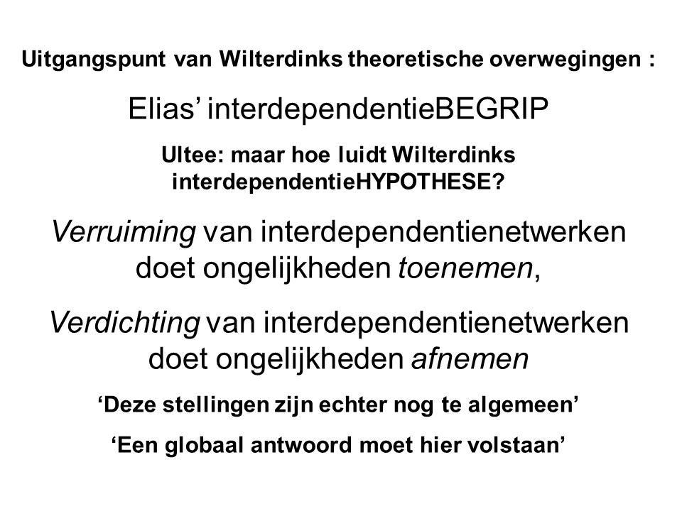 Uitgangspunt van Wilterdinks theoretische overwegingen : Elias' interdependentieBEGRIP Ultee: maar hoe luidt Wilterdinks interdependentieHYPOTHESE.