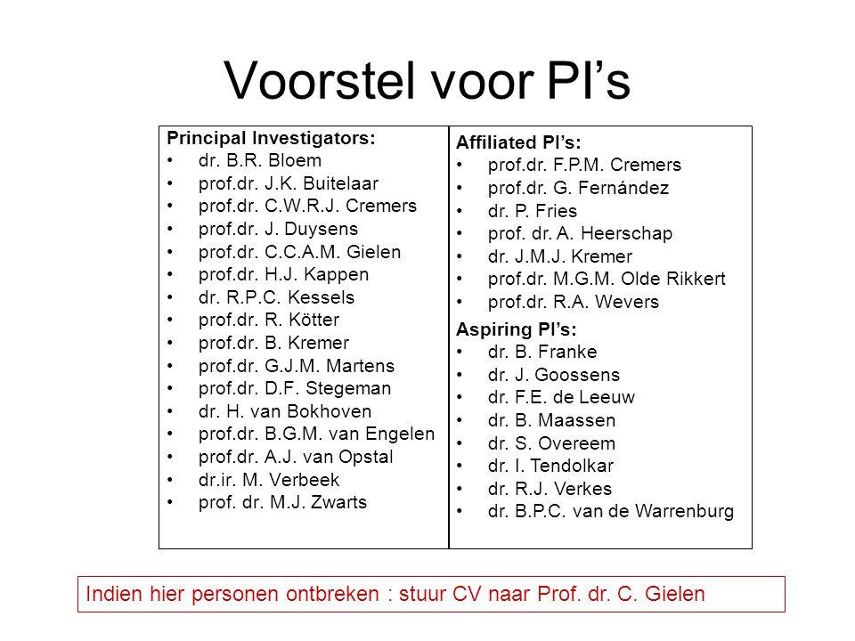 Voorstel voor PI's Principal Investigators: dr. B.R. Bloem prof.dr. J.K. Buitelaar prof.dr. C.W.R.J. Cremers prof.dr. J. Duysens prof.dr. C.C.A.M. Gie