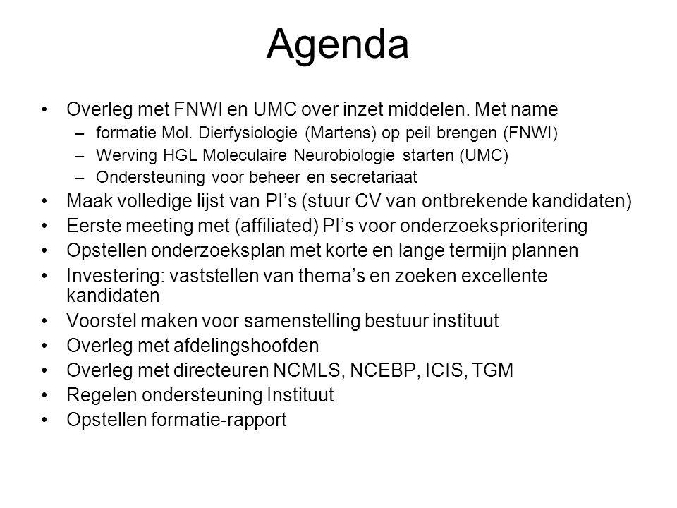 Agenda Overleg met FNWI en UMC over inzet middelen. Met name –formatie Mol. Dierfysiologie (Martens) op peil brengen (FNWI) –Werving HGL Moleculaire N