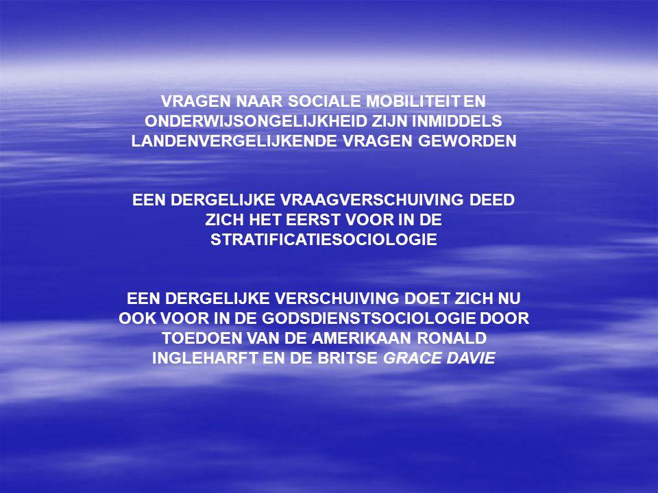 VRAGEN NAAR SOCIALE MOBILITEIT EN ONDERWIJSONGELIJKHEID ZIJN INMIDDELS LANDENVERGELIJKENDE VRAGEN GEWORDEN EEN DERGELIJKE VRAAGVERSCHUIVING DEED ZICH HET EERST VOOR IN DE STRATIFICATIESOCIOLOGIE EEN DERGELIJKE VERSCHUIVING DOET ZICH NU OOK VOOR IN DE GODSDIENSTSOCIOLOGIE DOOR TOEDOEN VAN DE AMERIKAAN RONALD INGLEHARFT EN DE BRITSE GRACE DAVIE