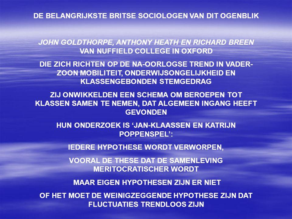 DE BELANGRIJKSTE BRITSE SOCIOLOGEN VAN DIT OGENBLIK JOHN GOLDTHORPE, ANTHONY HEATH EN RICHARD BREEN VAN NUFFIELD COLLEGE IN OXFORD DIE ZICH RICHTEN OP DE NA-OORLOGSE TREND IN VADER- ZOON MOBILITEIT, ONDERWIJSONGELIJKHEID EN KLASSENGEBONDEN STEMGEDRAG ZIJ ONWIKKELDEN EEN SCHEMA OM BEROEPEN TOT KLASSEN SAMEN TE NEMEN, DAT ALGEMEEN INGANG HEEFT GEVONDEN HUN ONDERZOEK IS 'JAN-KLAASSEN EN KATRIJN POPPENSPEL': IEDERE HYPOTHESE WORDT VERWORPEN, VOORAL DE THESE DAT DE SAMENLEVING MERITOCRATISCHER WORDT MAAR EIGEN HYPOTHESEN ZIJN ER NIET OF HET MOET DE WEINIGZEGGENDE HYPOTHESE ZIJN DAT FLUCTUATIES TRENDLOOS ZIJN