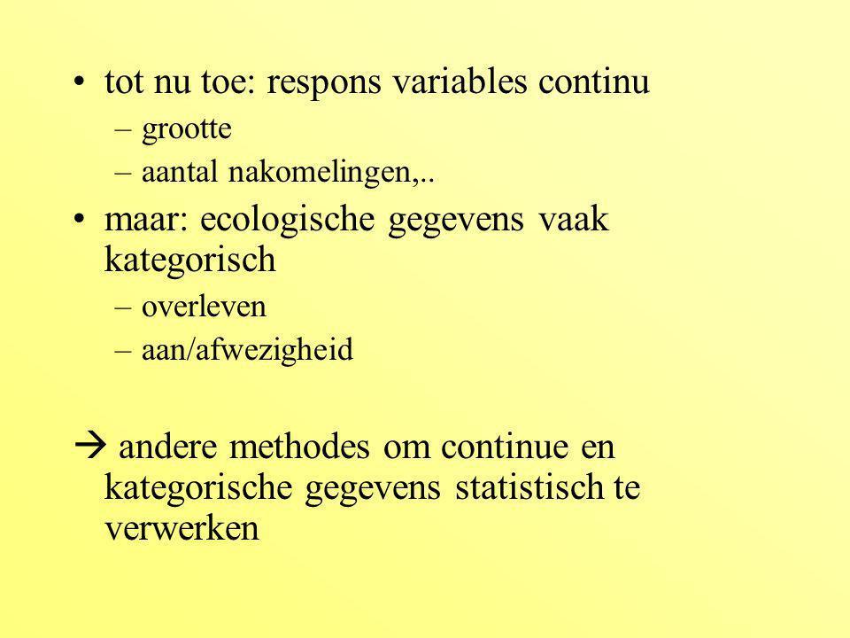 predictor responsrespons continukategorischmixed continuregressieANOVAANCOVA kategorischlogistische regressie logit modellogistische regressie of logit model