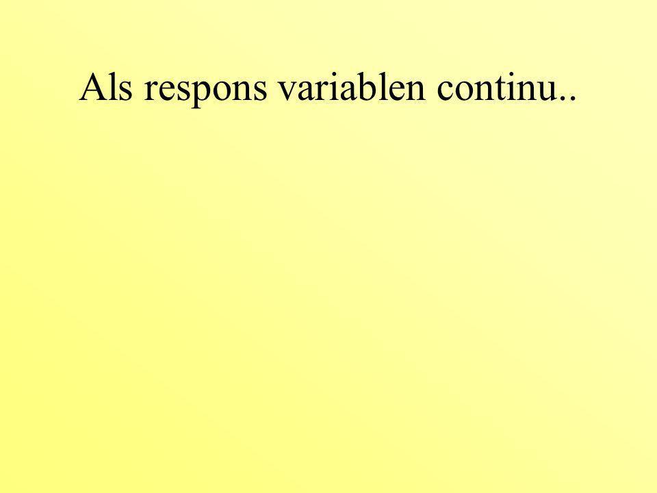 Assumpties Binominale verdeling van de waarden Als er meerdere voorspellende waarde zijn: geen colinearitiet Het model (de causaliteit) moet kloppen