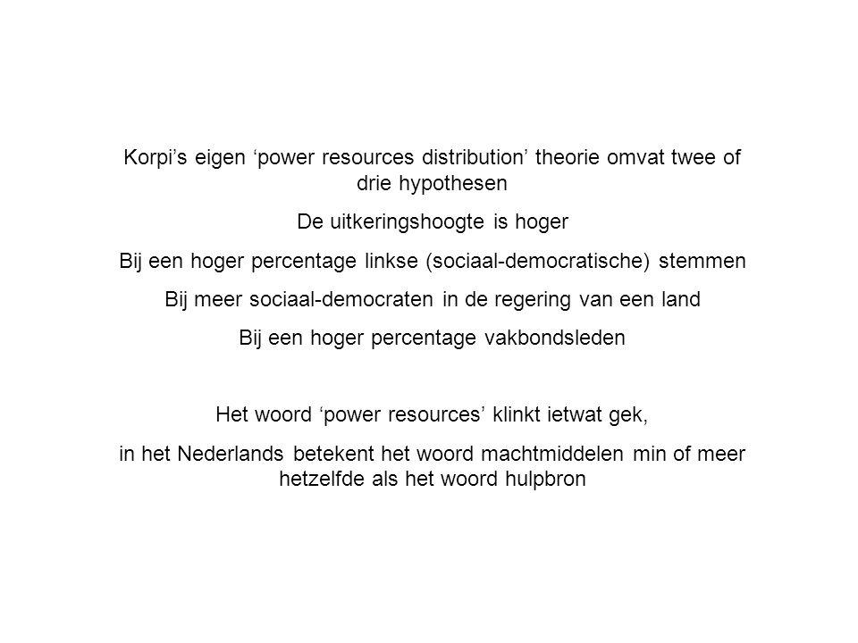 Korpi's eigen 'power resources distribution' theorie omvat twee of drie hypothesen De uitkeringshoogte is hoger Bij een hoger percentage linkse (sociaal-democratische) stemmen Bij meer sociaal-democraten in de regering van een land Bij een hoger percentage vakbondsleden Het woord 'power resources' klinkt ietwat gek, in het Nederlands betekent het woord machtmiddelen min of meer hetzelfde als het woord hulpbron