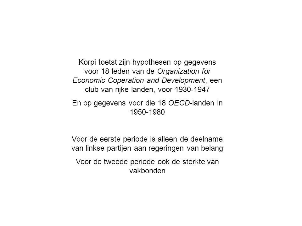 Korpi toetst zijn hypothesen op gegevens voor 18 leden van de Organization for Economic Coperation and Development, een club van rijke landen, voor 1930-1947 En op gegevens voor die 18 OECD-landen in 1950-1980 Voor de eerste periode is alleen de deelname van linkse partijen aan regeringen van belang Voor de tweede periode ook de sterkte van vakbonden
