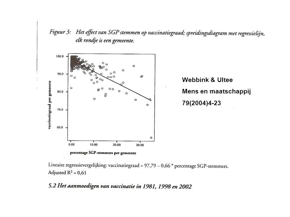 Webbink & Ultee Mens en maatschappij 79(2004)4-23