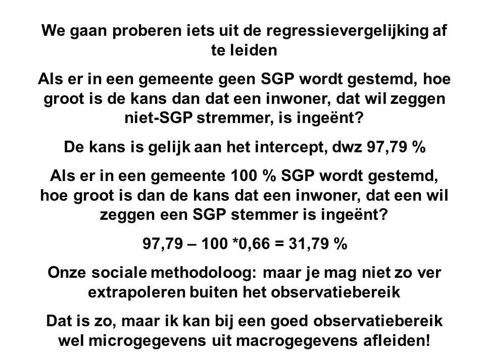 We gaan proberen iets uit de regressievergelijking af te leiden Als er in een gemeente geen SGP wordt gestemd, hoe groot is de kans dan dat een inwone