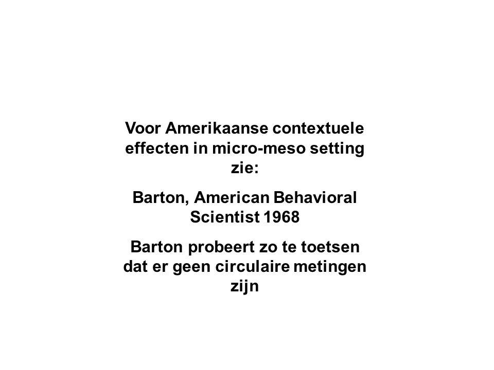 Voor Amerikaanse contextuele effecten in micro-meso setting zie: Barton, American Behavioral Scientist 1968 Barton probeert zo te toetsen dat er geen