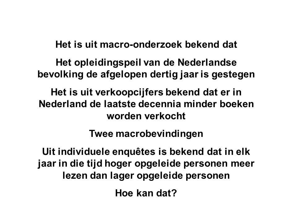 Het is uit macro-onderzoek bekend dat Het opleidingspeil van de Nederlandse bevolking de afgelopen dertig jaar is gestegen Het is uit verkoopcijfers b