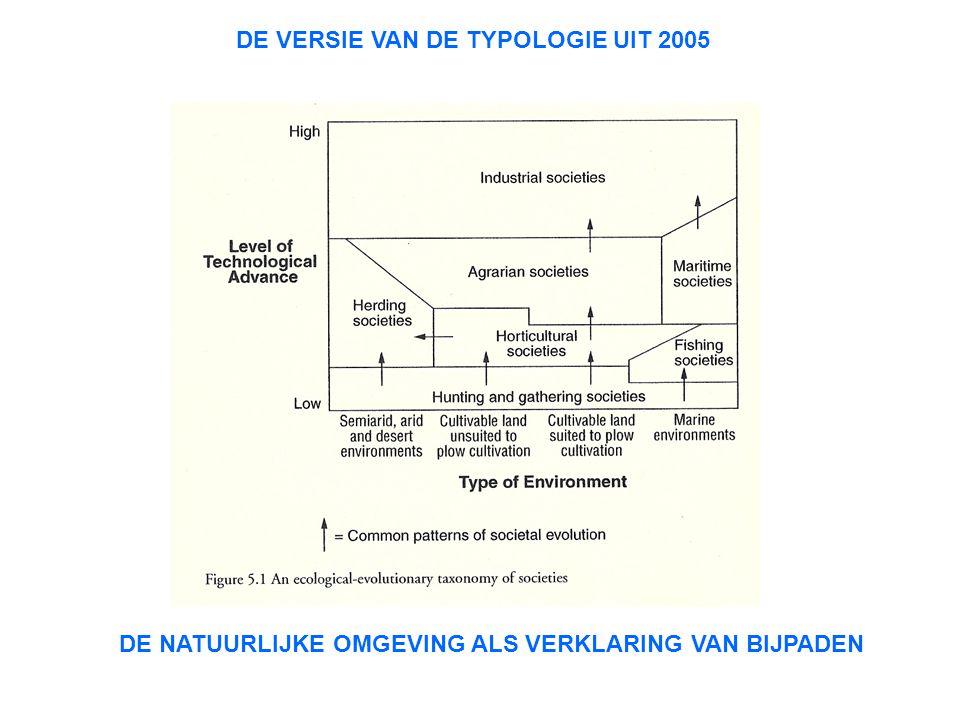 DE NATUURLIJKE OMGEVING ALS VERKLARING VAN BIJPADEN DE VERSIE VAN DE TYPOLOGIE UIT 2005
