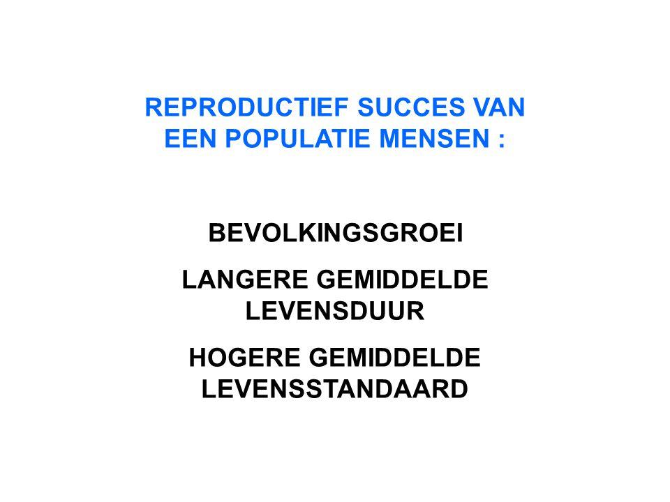 REPRODUCTIEF SUCCES VAN EEN POPULATIE MENSEN : BEVOLKINGSGROEI LANGERE GEMIDDELDE LEVENSDUUR HOGERE GEMIDDELDE LEVENSSTANDAARD