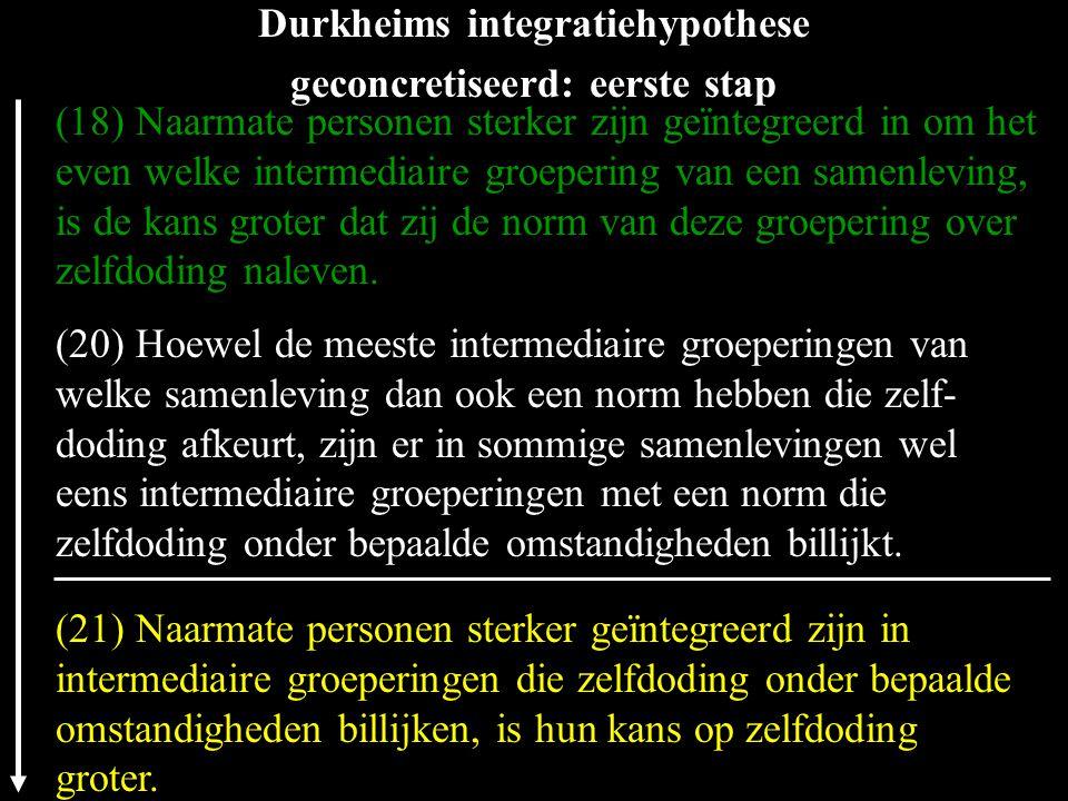 (20) Hoewel de meeste intermediaire groeperingen van welke samenleving dan ook een norm hebben die zelf- doding afkeurt, zijn er in sommige samenlevin