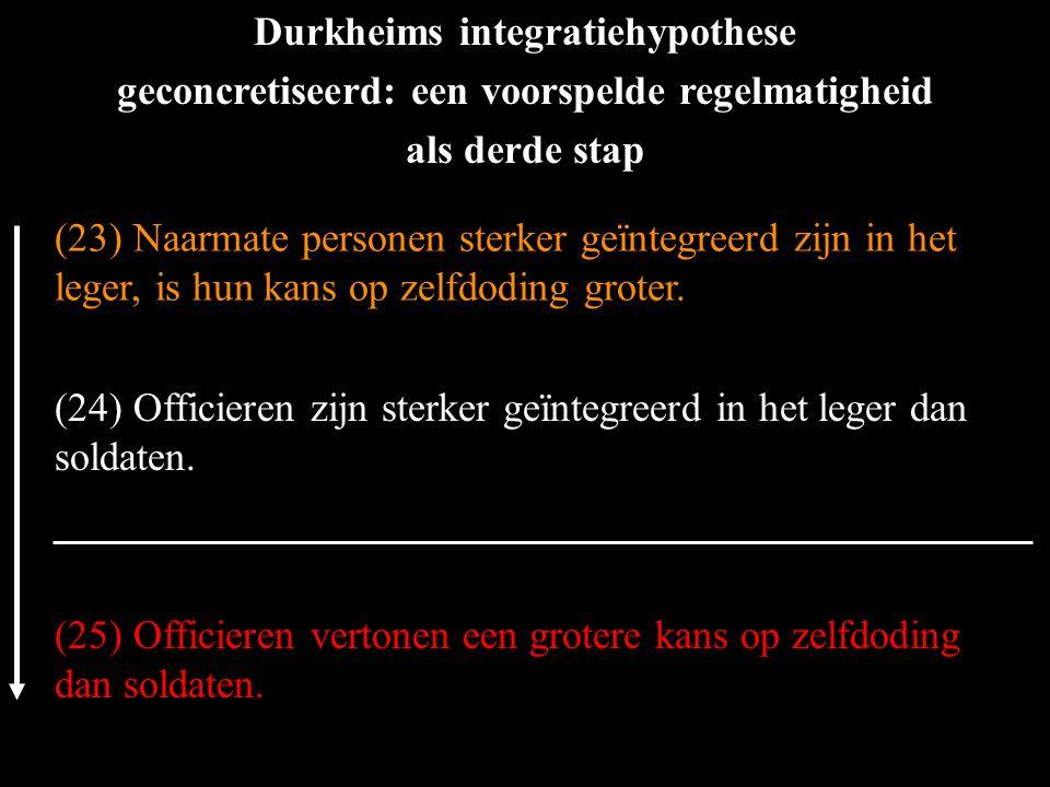 (24) Officieren zijn sterker geïntegreerd in het leger dan soldaten. (23) Naarmate personen sterker geïntegreerd zijn in het leger, is hun kans op zel