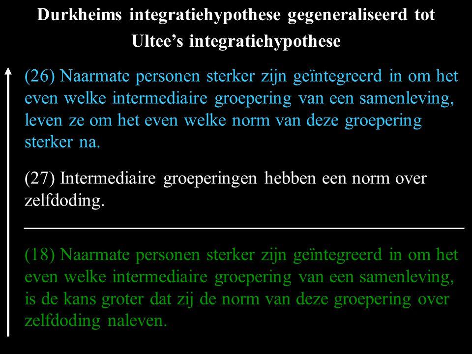 (27) Intermediaire groeperingen hebben een norm over zelfdoding. (26) Naarmate personen sterker zijn geïntegreerd in om het even welke intermediaire g