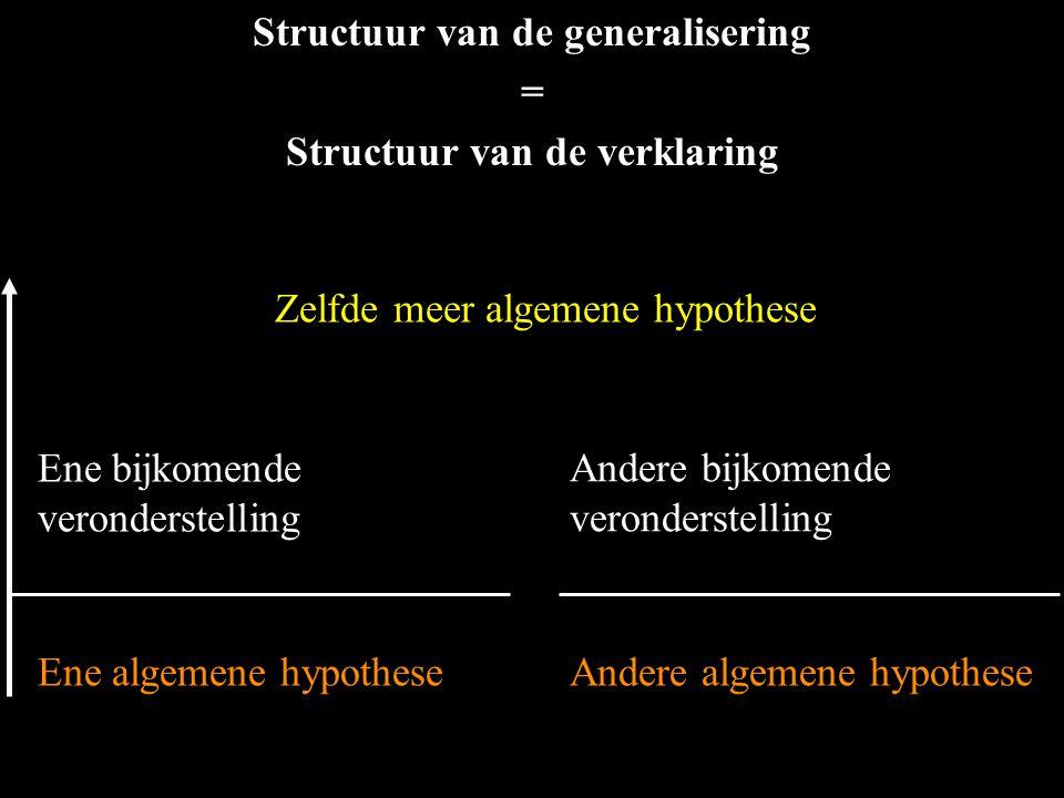 Andere algemene hypotheseEne algemene hypothese Zelfde meer algemene hypothese Andere bijkomende veronderstelling Ene bijkomende veronderstelling Stru
