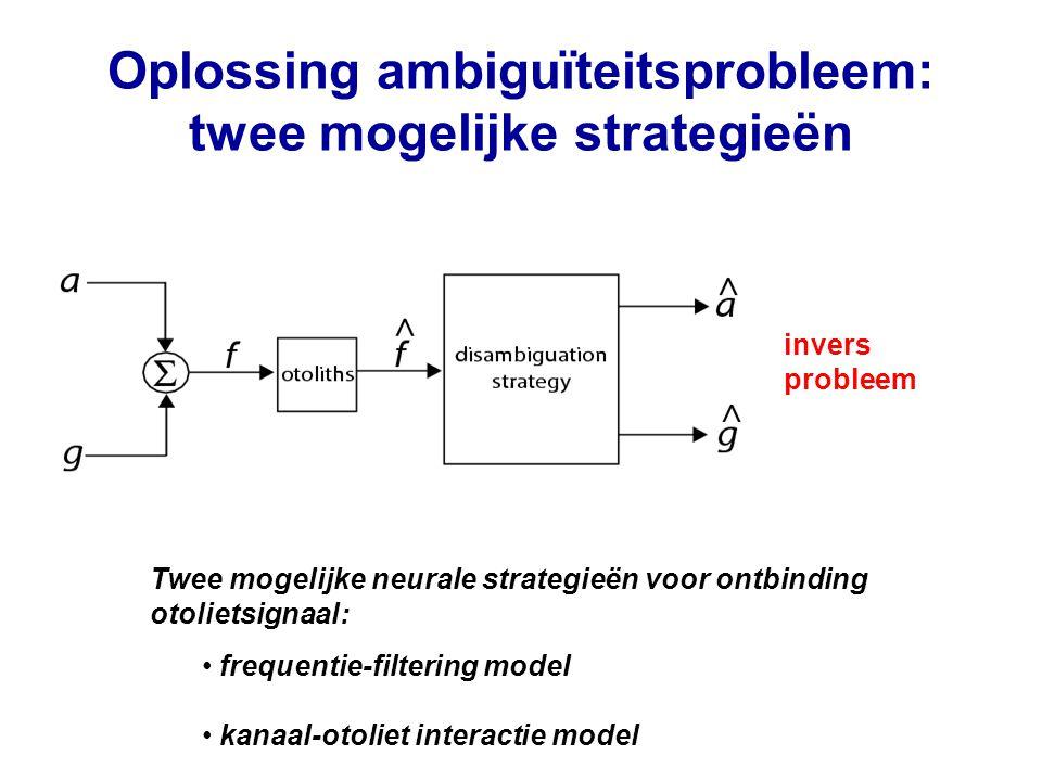 Oplossing ambiguïteitsprobleem: twee mogelijke strategieën Twee mogelijke neurale strategieën voor ontbinding otolietsignaal: frequentie-filtering mod