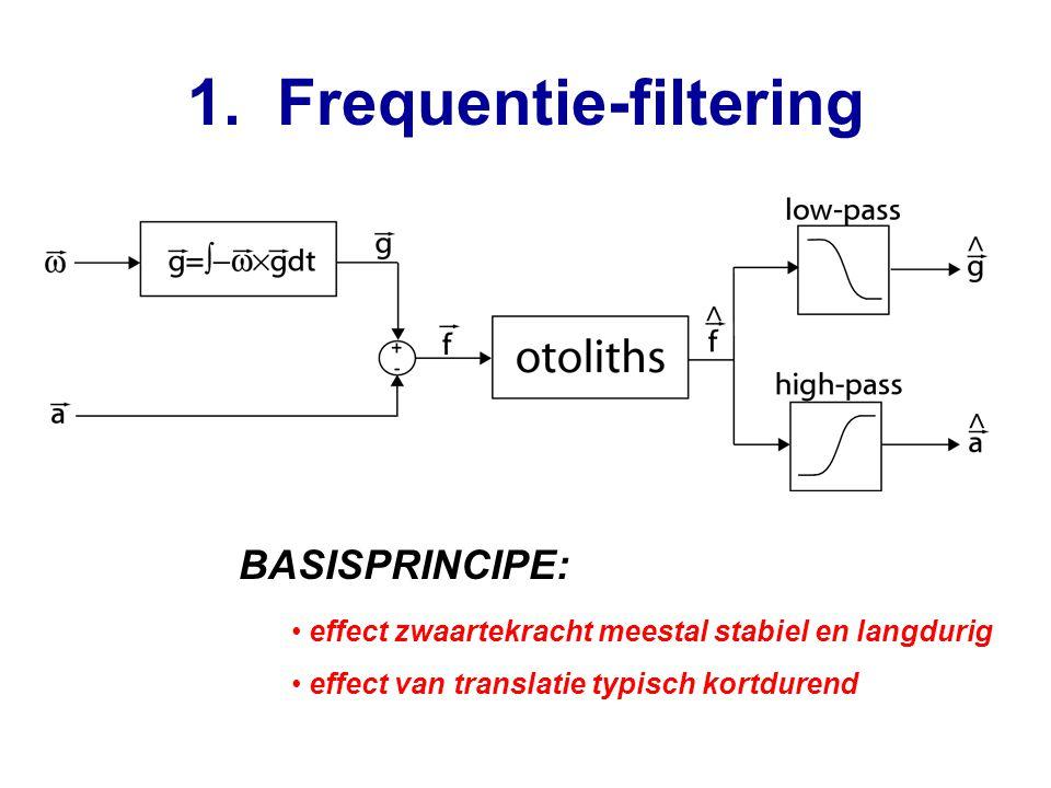 1. Frequentie-filtering BASISPRINCIPE: effect zwaartekracht meestal stabiel en langdurig effect van translatie typisch kortdurend