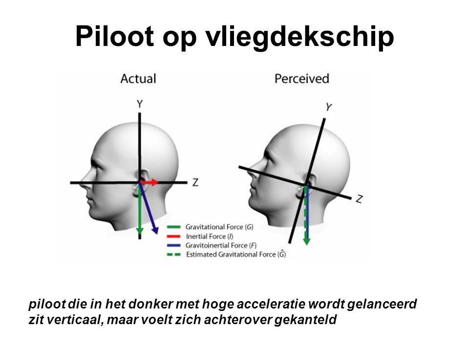Piloot op vliegdekschip piloot die in het donker met hoge acceleratie wordt gelanceerd zit verticaal, maar voelt zich achterover gekanteld