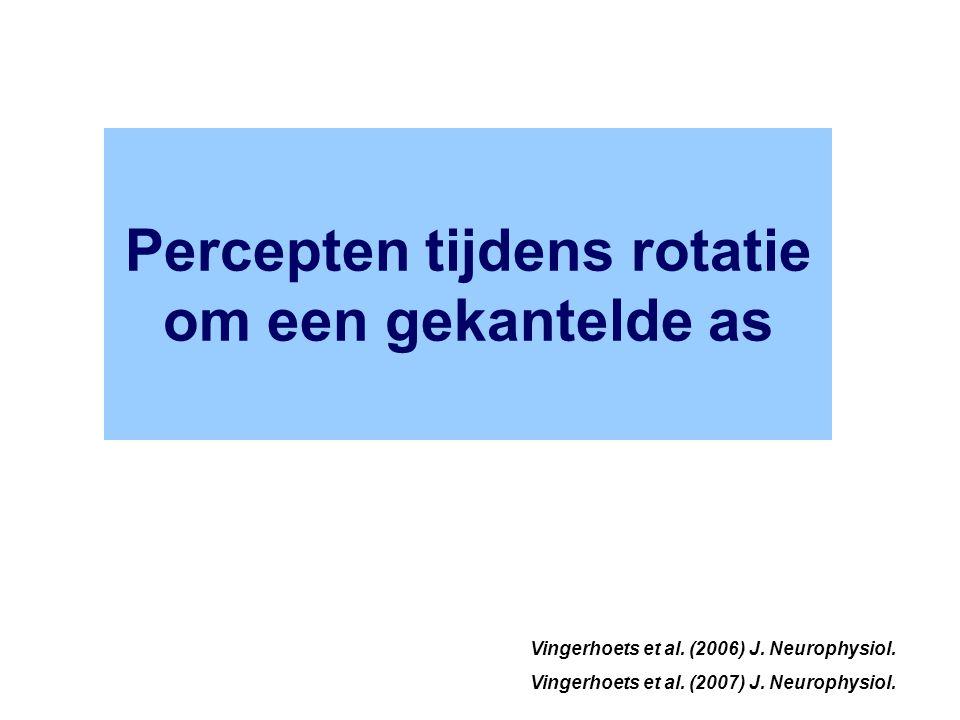 Percepten tijdens rotatie om een gekantelde as Vingerhoets et al. (2006) J. Neurophysiol. Vingerhoets et al. (2007) J. Neurophysiol.
