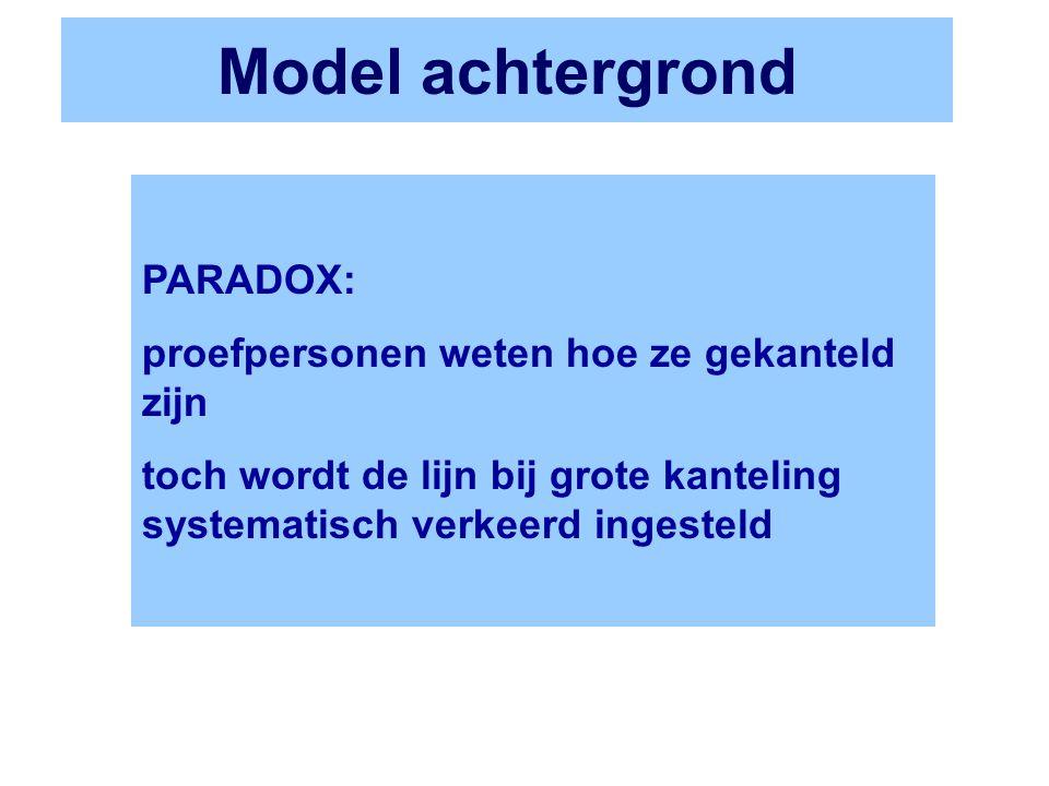 Model achtergrond PARADOX: proefpersonen weten hoe ze gekanteld zijn toch wordt de lijn bij grote kanteling systematisch verkeerd ingesteld