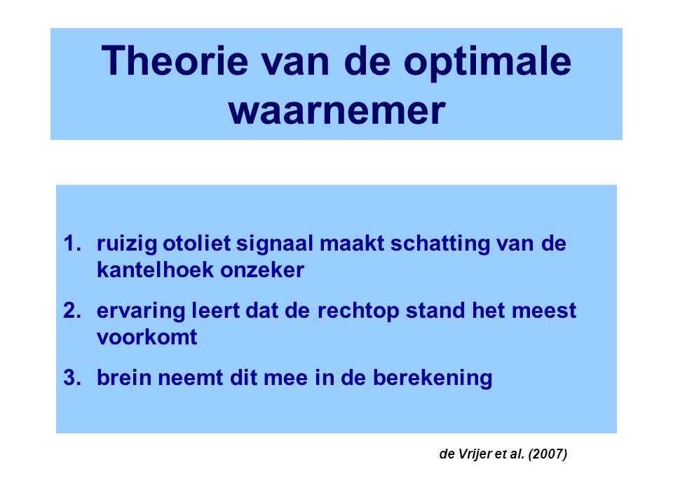 Theorie van de optimale waarnemer de Vrijer et al. (2007) 1.ruizig otoliet signaal maakt schatting van de kantelhoek onzeker 2.ervaring leert dat de r