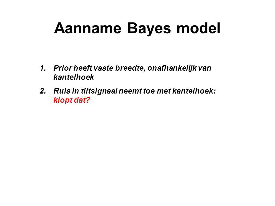 Aanname Bayes model 1.Prior heeft vaste breedte, onafhankelijk van kantelhoek 2.Ruis in tiltsignaal neemt toe met kantelhoek: klopt dat?