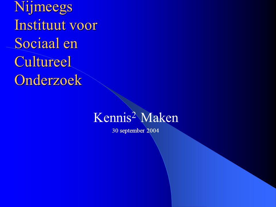 Nijmeegs Instituut voor Sociaal en Cultureel Onderzoek Kennis 2 Maken 30 september 2004