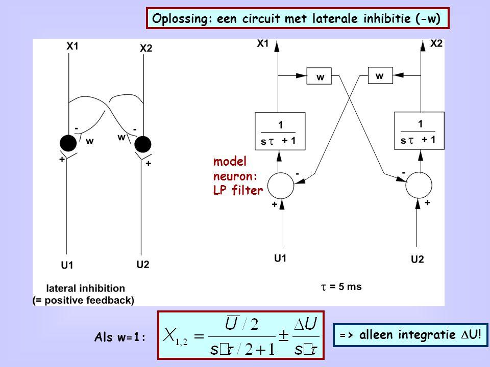 Oplossing: een circuit met laterale inhibitie (-w) Als w=1: => alleen integratie  U! model neuron: LP filter