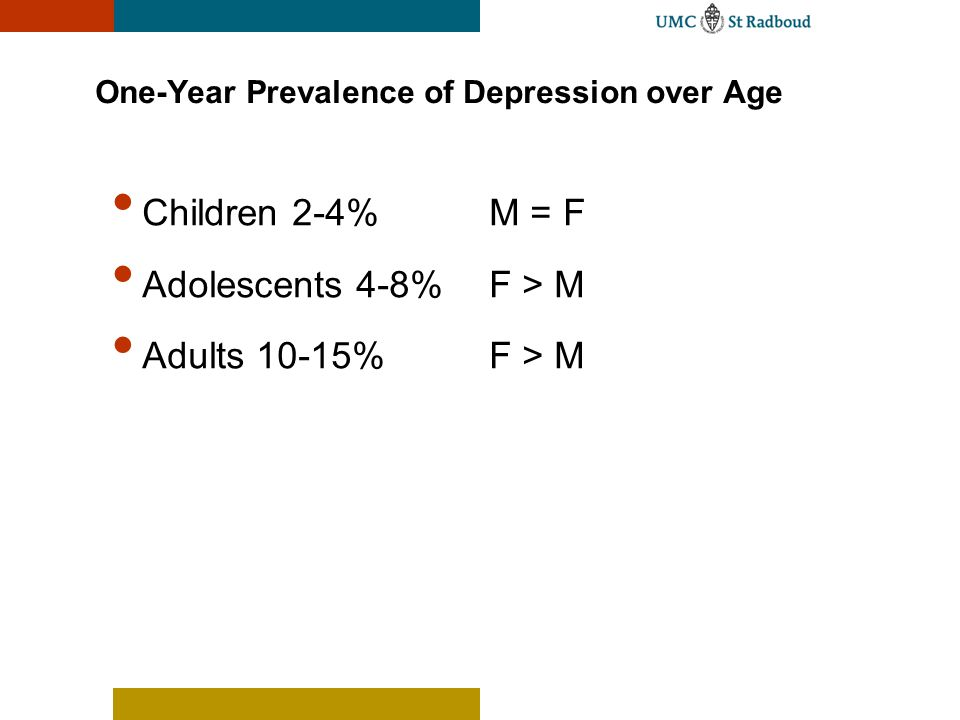 One-Year Prevalence of Depression over Age Children 2-4% M = F Adolescents 4-8%F > M Adults 10-15%F > M