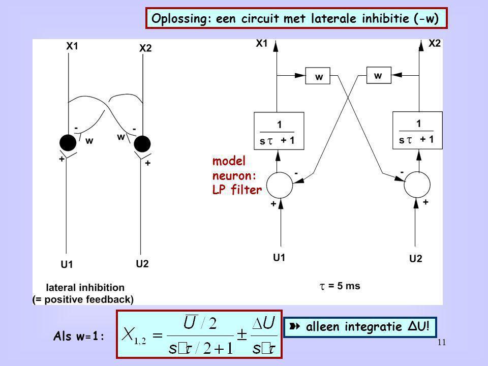Oplossing: een circuit met laterale inhibitie (-w) Als w=1: ➽ alleen integratie ΔU! model neuron: LP filter 11