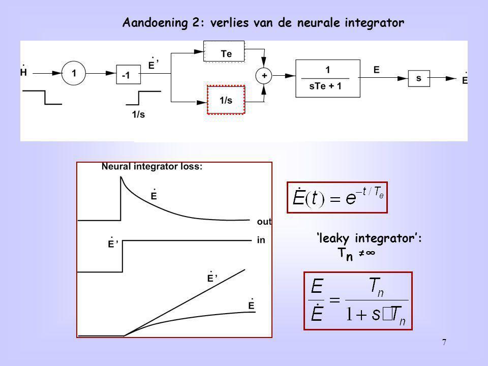7 Aandoening 2: verlies van de neurale integrator 'leaky integrator': T n ≠∞