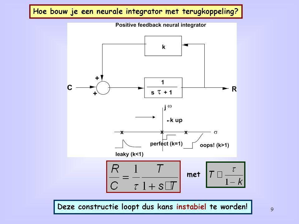 Hoe bouw je een neurale integrator met terugkoppeling? met Deze constructie loopt dus kans instabiel te worden! 9