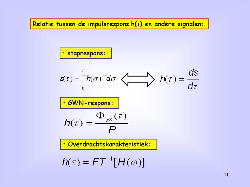 11 Relatie tussen de impulsrespons h(τ) en andere signalen: GWN-respons: staprespons: Overdrachtskarakteristiek: