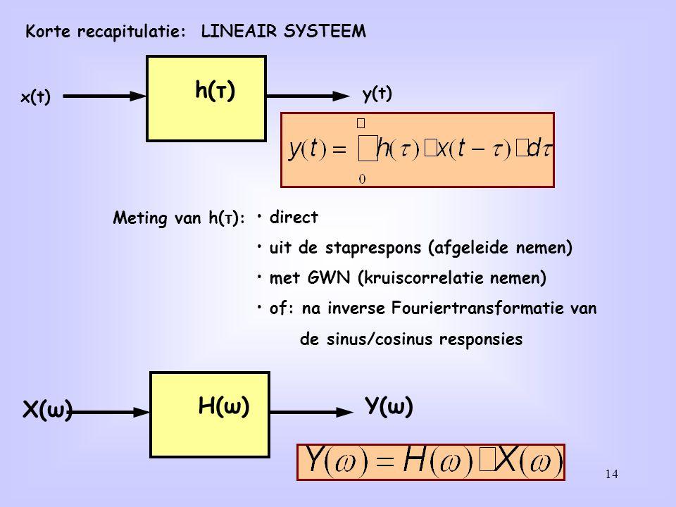 14 Korte recapitulatie: LINEAIR SYSTEEM x(t) y(t) h(τ) X(ω) Y(ω) H(ω) Meting van h(τ): direct uit de staprespons (afgeleide nemen) met GWN (kruiscorre